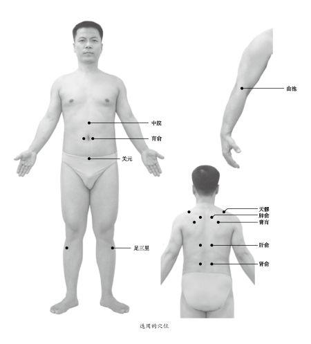 肾虚的艾灸方法